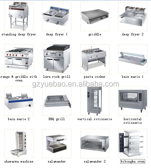 Kitchen Ventilation Systems And Food Service Equipment