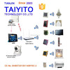 2015 Trade Assurance smart home system smart home automation system remote control zigbee home automation with android/ios app