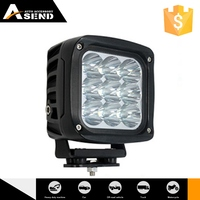 Top Quality Water Proof Ce,Rohs Certified Magnetic Led Worklight