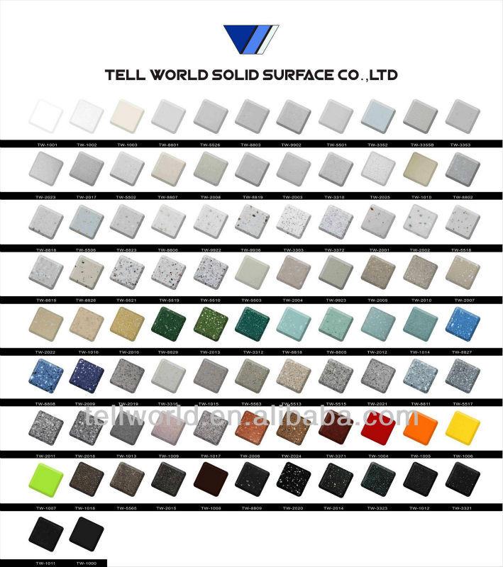 D'approvisionnement d'usine de haute qualité high gloss acrylique feuille de pierre artificielle, surface solide dalle