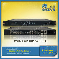 DVB-S HD Digital Satellite Receiver Server(DVB-S/S2/C/T)