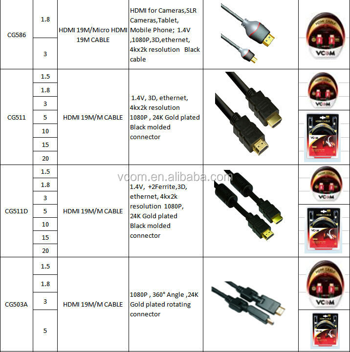 43 042 NEUTRIK SPEAKON NL4MP Panel Connector also COAX CONNECTORS MICRO BNC CONNECTORS moreover Coaxial Cable Attenuation Ratings moreover Usb Connector Types Chart as well Fakra Crimp Plug Apply Radio With Phantom Supply Long Vers P 2639. on types of radio connectors