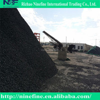 Metallurgical Coke for Metallurgy and Steeling Factory
