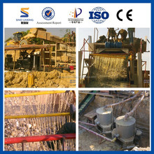 Little Investment Mercury Gold Extraction Equipment