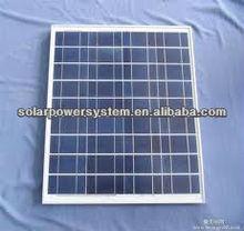 used solar production equipment 20W