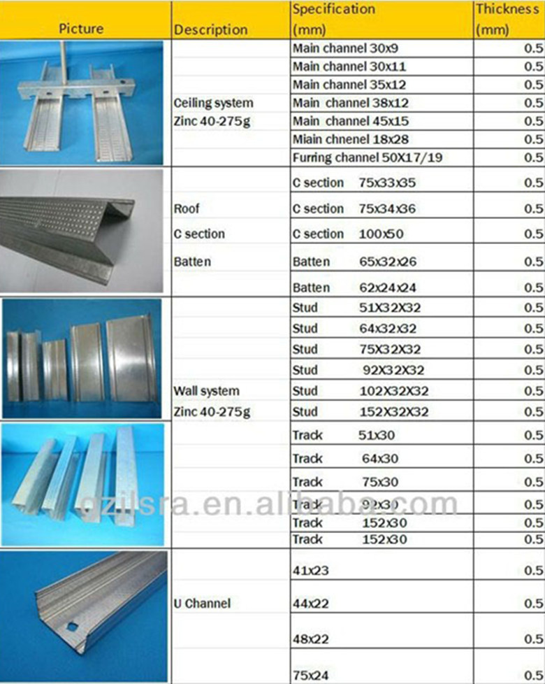 Malaysia Steel Stud Track Drywall Framing Profile Systems