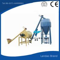low investment small Horizontal ribbon dry mortar mixer