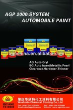Grey Primer For Car Paint Mixing System