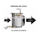Evaporador para cámaras frigoríficas