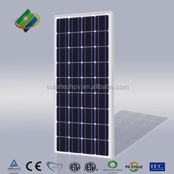 top supplier pv solar panel 100w the lowest price for led light