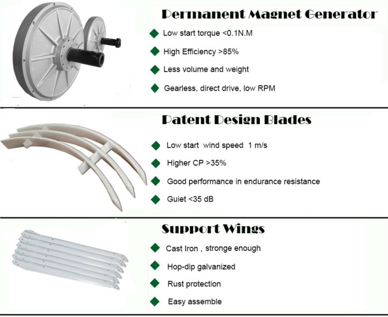 ... VAWT ! High output low speed Vertical axis Wind turbine generator 2kw