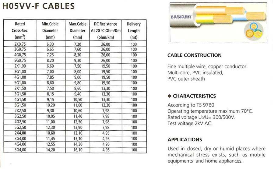 H05vv F Cable : H vv f c ble d alimentation électrique id du