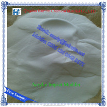 Acrylic impact modifier H-61/PVC additives