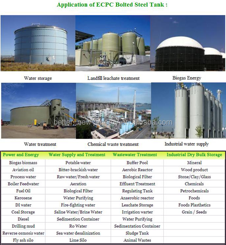 Widely usage of boted steel tank biogas digester