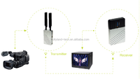 Broadcast level 5.1-5.9GHZ wireless HDMI/SDI HD video transmitter for Movie camera Remote sensing