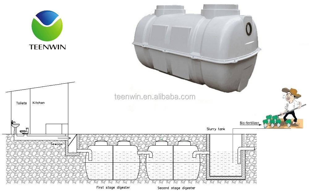 teenwin 2000 litres empilable en plastique fosses septiques fabriqu s en chine traitement des. Black Bedroom Furniture Sets. Home Design Ideas