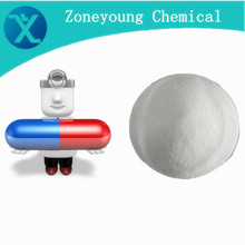 Normal powder glucose-betacyclodextrin to improve chiral medicine synthetic process