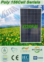 pv solar panel price/Zhejiang poly 250w Kingstar(KS250P-60) on sale/solar panel module manufacturers in China/solar power system