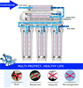 nano water filtration system as building water supply system