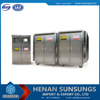 wastewater treatment plant odours gas proposal gas scrubbers, gas filter