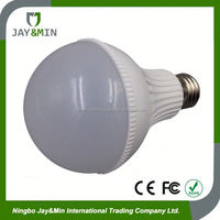 Hot selling factory directly safe to use lighting led