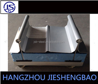 Corrugated Aluminum Sheet For Roofing