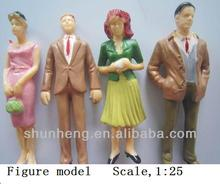scale model figure with different scale size