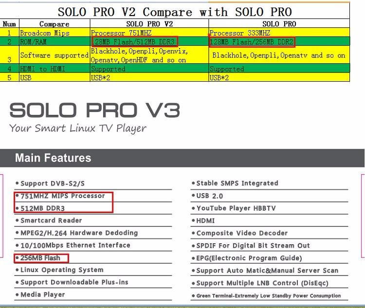 New Arrival! SOLO PRO v3,SOLO PRO DVB-S2 HD Linux Enigma2 Satellite Receiver, solo pro v3