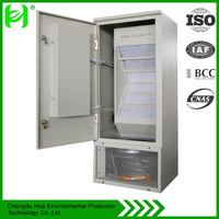Smart scroll dust screen ventilation cooling system for industrial