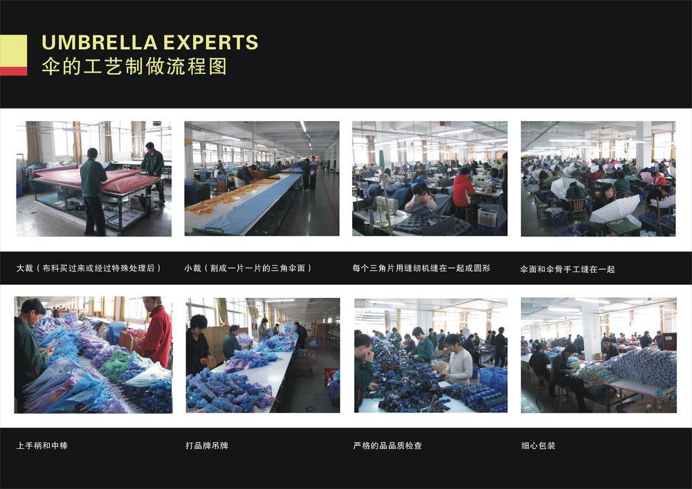 invers parapluie inverse parapluie kazbrella parapluie parapluie id de produit 60367963099. Black Bedroom Furniture Sets. Home Design Ideas