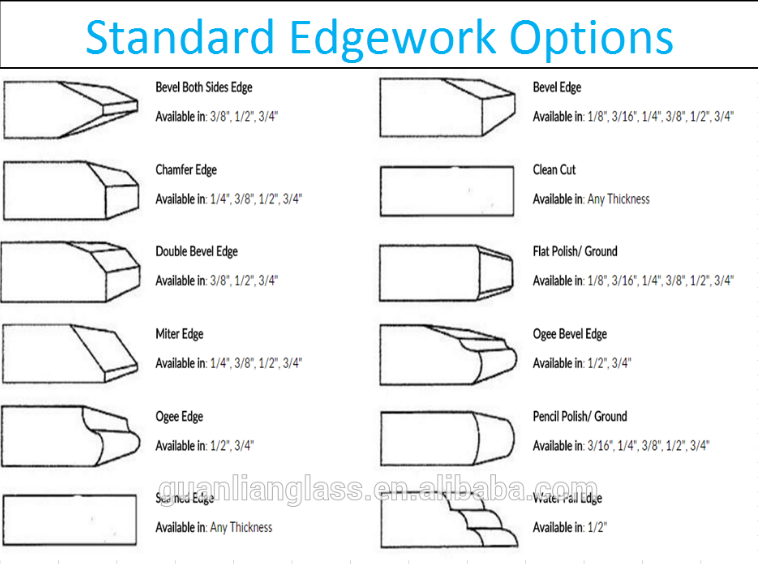 Standard Edge Work Options.png