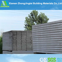 China Smart sandwich wall panels for prefab house Manufacturer