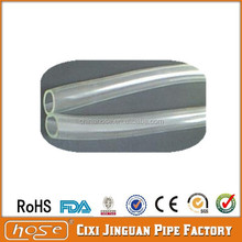 Fine Flow Characteristics Plastic Tubing Clear Vinyl Tubing In Compliance with Applicable FDA Requirements