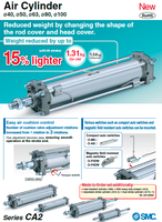 """Durable and Smooth operation """"SMC"""" air cylinder with multiple functions made in Japan for plastic product line"""