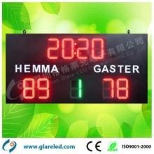 digital basketball scoreboard
