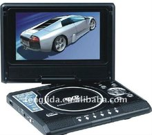 Multi System All Region HD 1080p Upscaling DVD Player with USB Playback