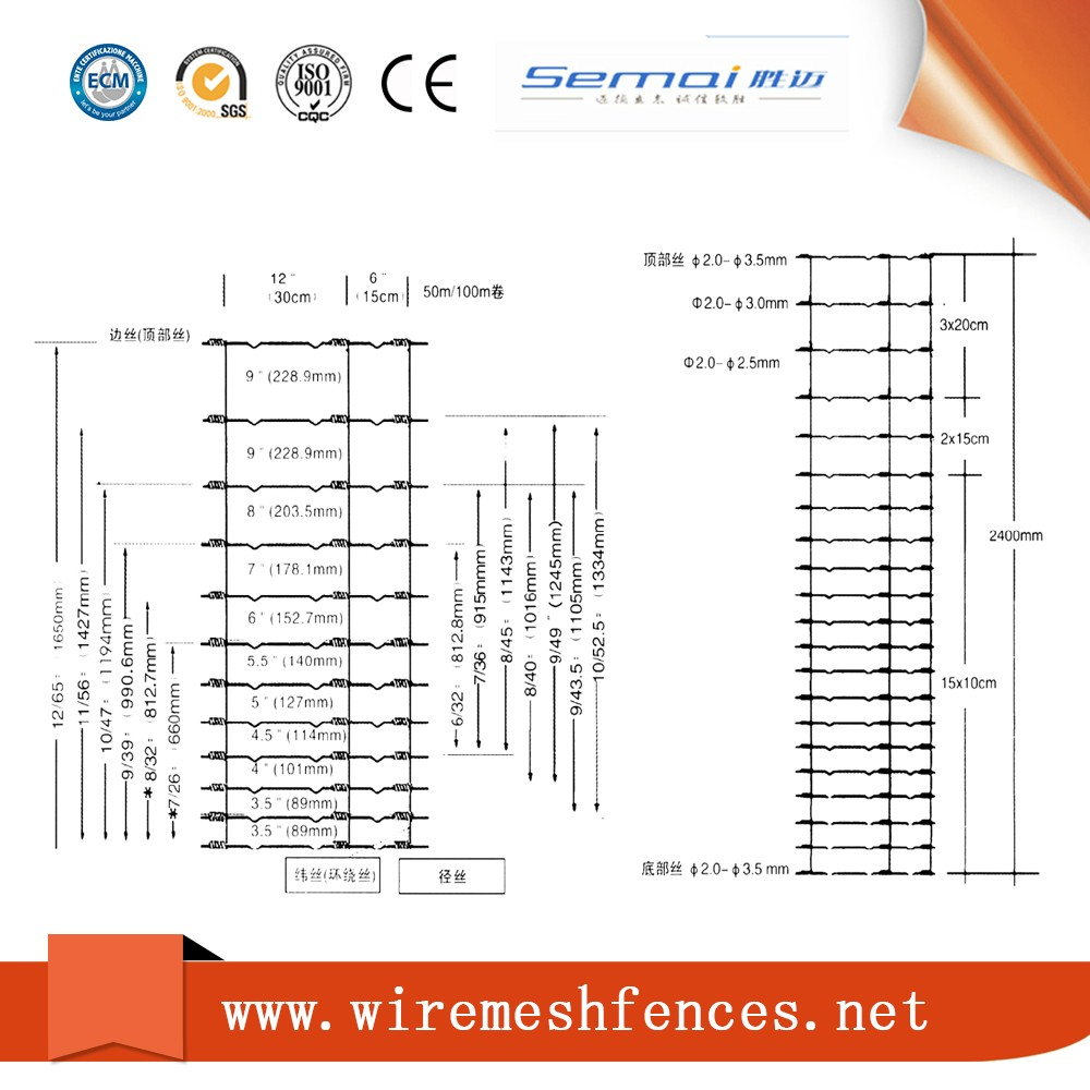 Pvc Coated Hinge Joint Field Fence Hog Wire Hot Sale Farm Parallel Wiring Diagram Rails Packageof Gate Horse Rail Cow