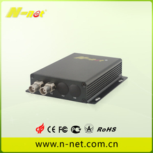 Audio video to ethernet converter for Monitoring System