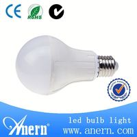 Milky cover E14/E27 9w mini spot light led bulb with ce rohs approved