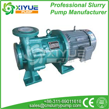 IMD direct driving magnetic drive pump