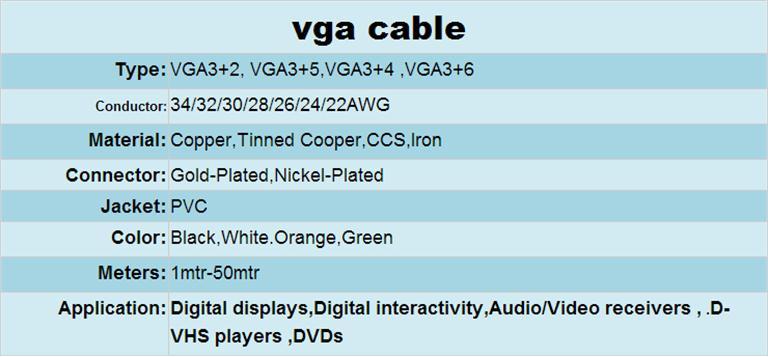 2014 hot sale rca cable vga rca