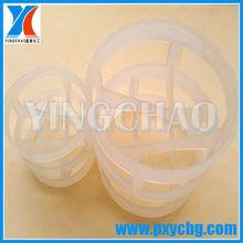 PVDF Plastic Pall Rings,Plastic Tower Packing Media,Industrial Tower Packing
