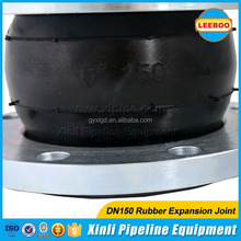 ANSI Pipe Rubber Ring Joint