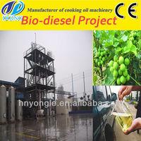 Alternative Fuels/certificated bio diesel fuels from vegetable oil bio diesel producing plant