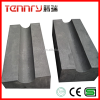 Qingdao Manufacturers Graphite Boat For Melting Metal