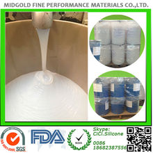 liquid silicone rubber for injection molding machine