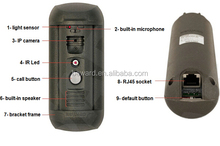hot selling vandal proof, water proof IOS&Android supported SIP doorbell sound