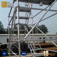 Used Scaffold Materials and Components