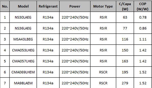 Lg Compressor Frigor 205 Fico Ma98laem Pe 231 As Para Congeladores
