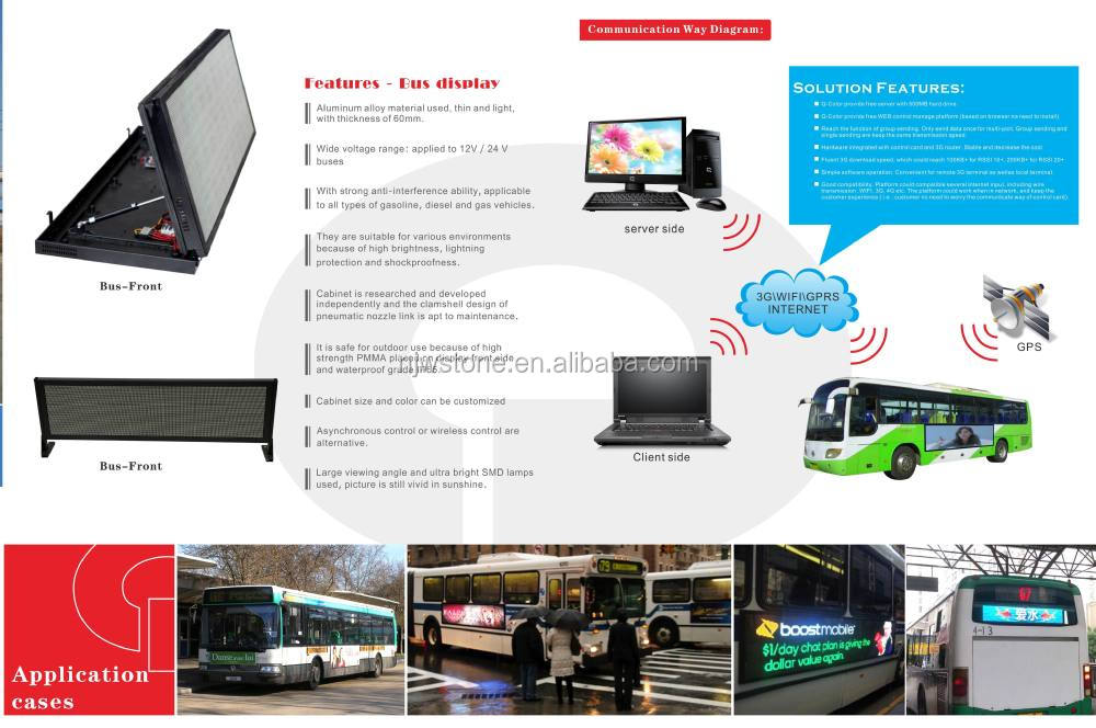 Bus Wifi Systems Wifi Bus Led Display System